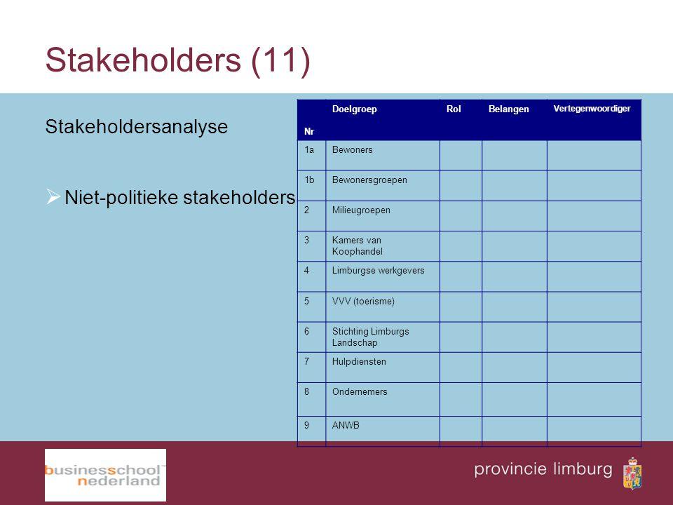 Stakeholders (11) Stakeholdersanalyse Niet-politieke stakeholders Nr