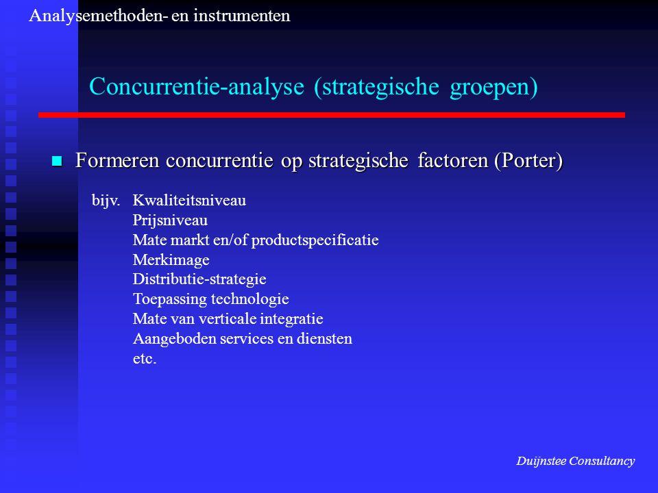 Concurrentie-analyse (strategische groepen)