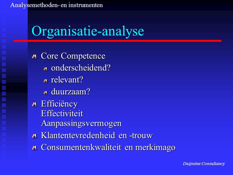 Organisatie-analyse Core Competence onderscheidend relevant