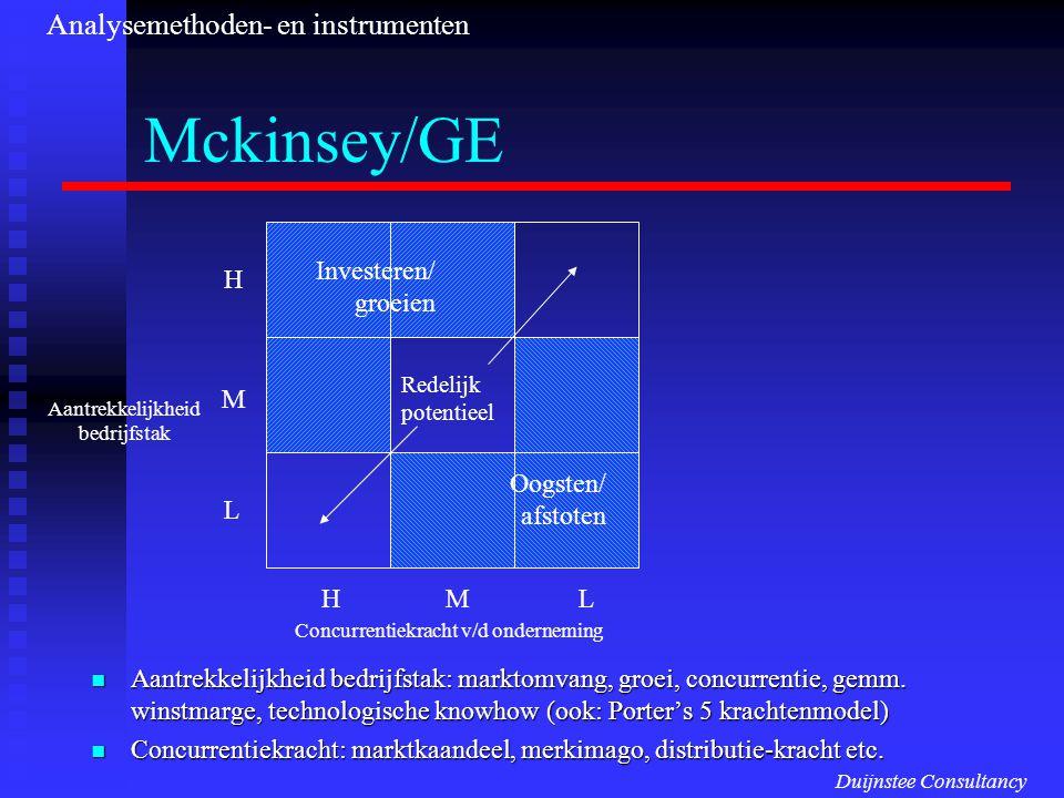 Mckinsey/GE Analysemethoden- en instrumenten Investeren/ groeien H M