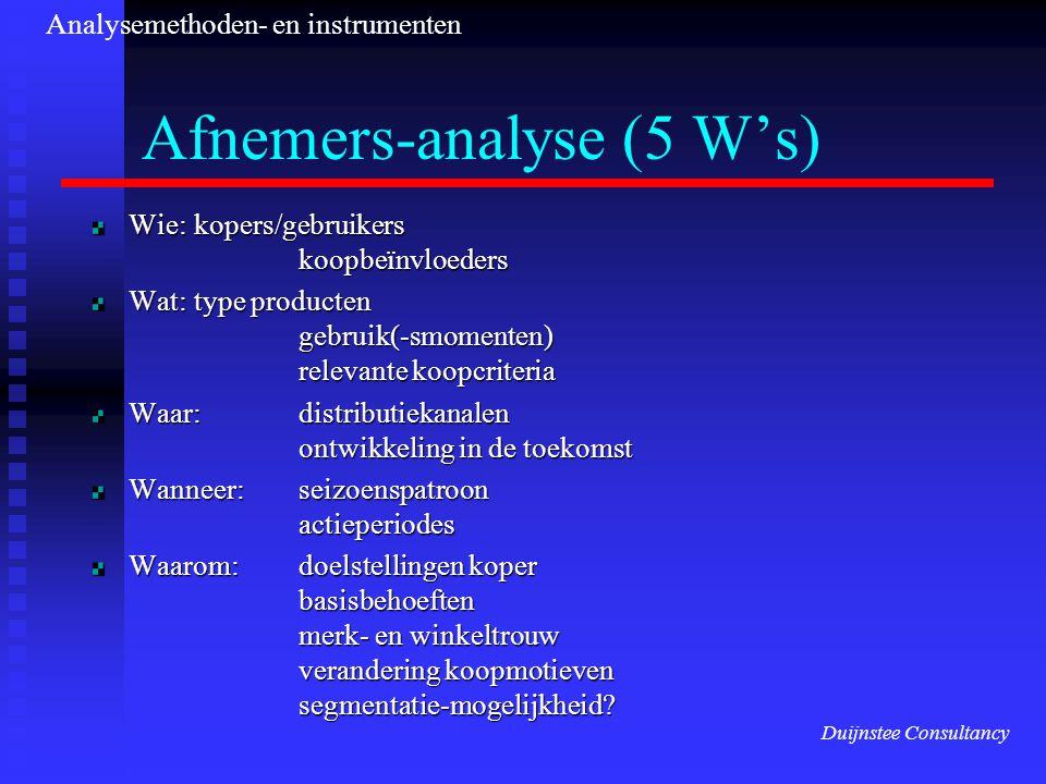 Afnemers-analyse (5 W's)