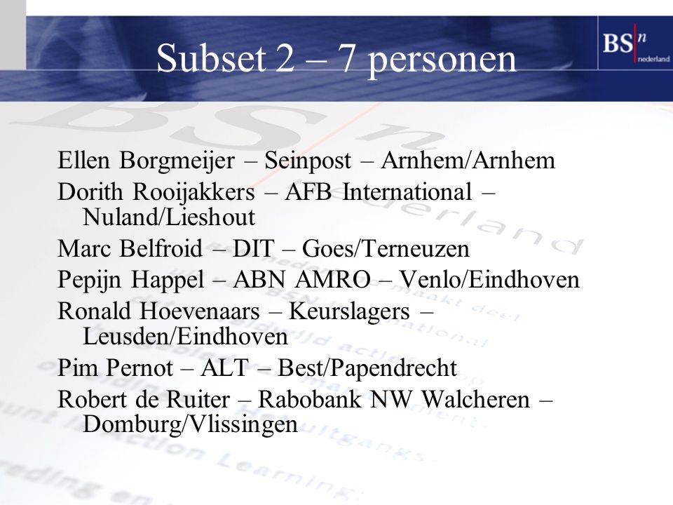 Subset 2 – 7 personen Ellen Borgmeijer – Seinpost – Arnhem/Arnhem