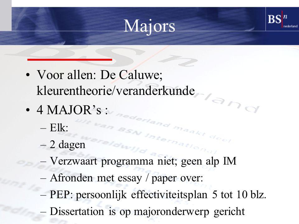 Majors Voor allen: De Caluwe; kleurentheorie/veranderkunde 4 MAJOR's :