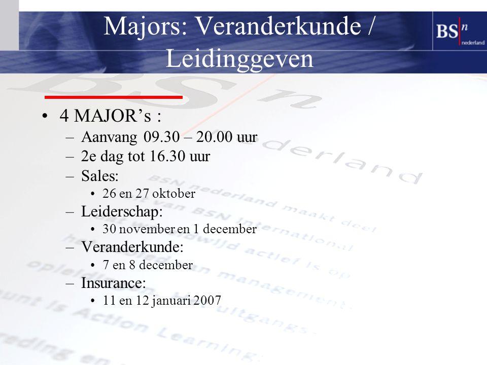 Majors: Veranderkunde / Leidinggeven