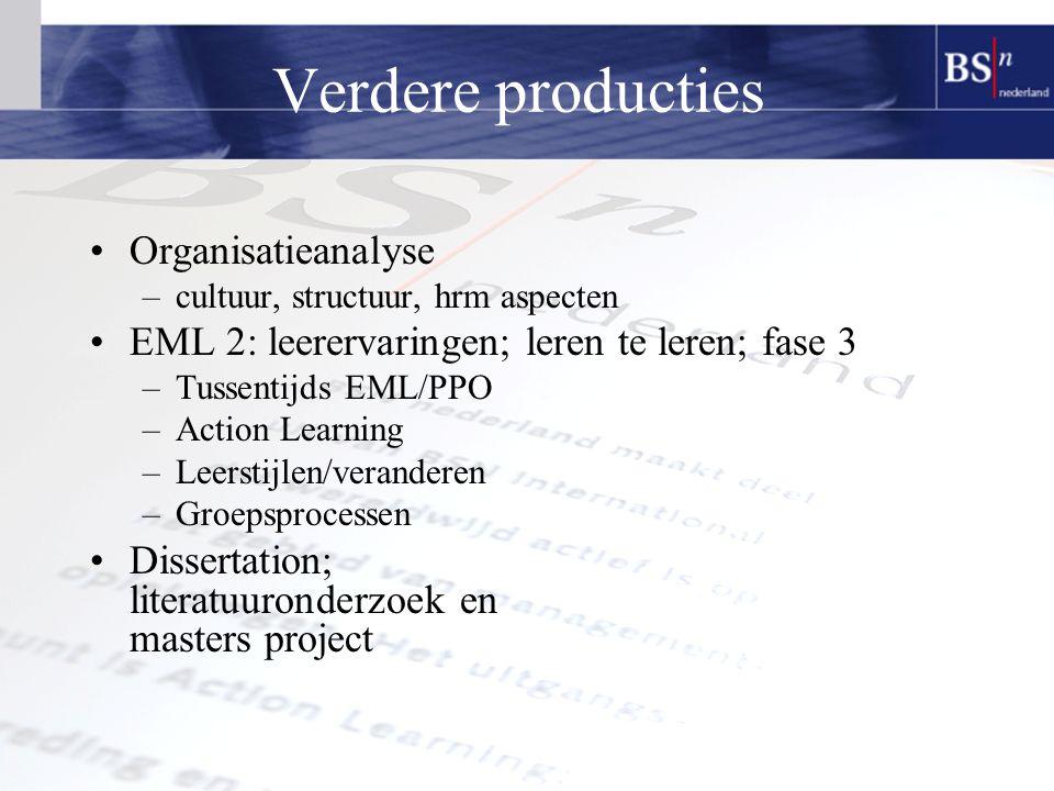 Verdere producties Organisatieanalyse