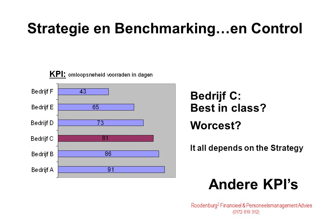 Strategie en Benchmarking…en Control