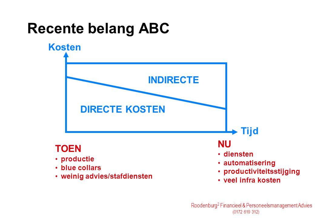 Recente belang ABC Kosten INDIRECTE DIRECTE KOSTEN Tijd NU TOEN