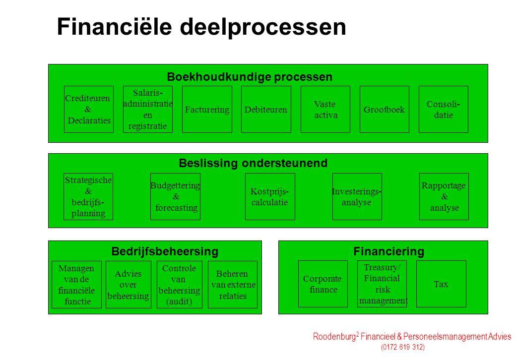 Financiële deelprocessen