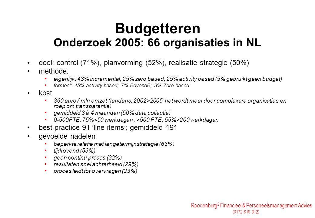 Budgetteren Onderzoek 2005: 66 organisaties in NL