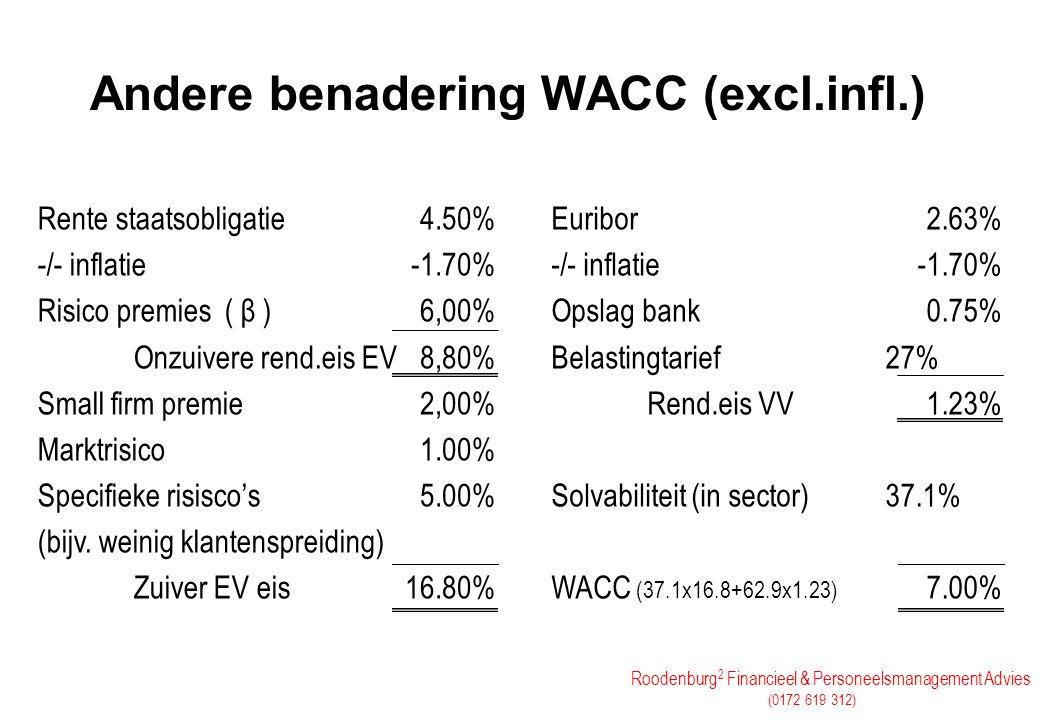 Andere benadering WACC (excl.infl.)