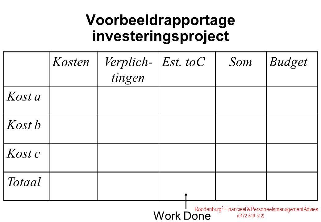 Voorbeeldrapportage investeringsproject