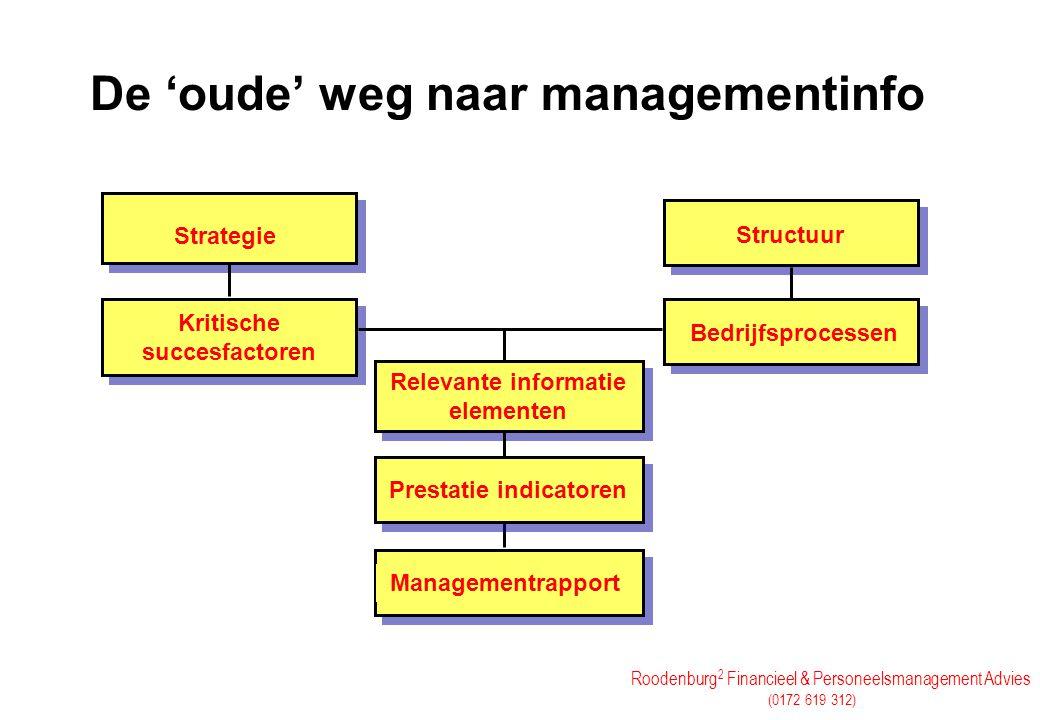 De 'oude' weg naar managementinfo