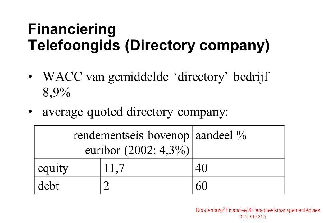 Financiering Telefoongids (Directory company)