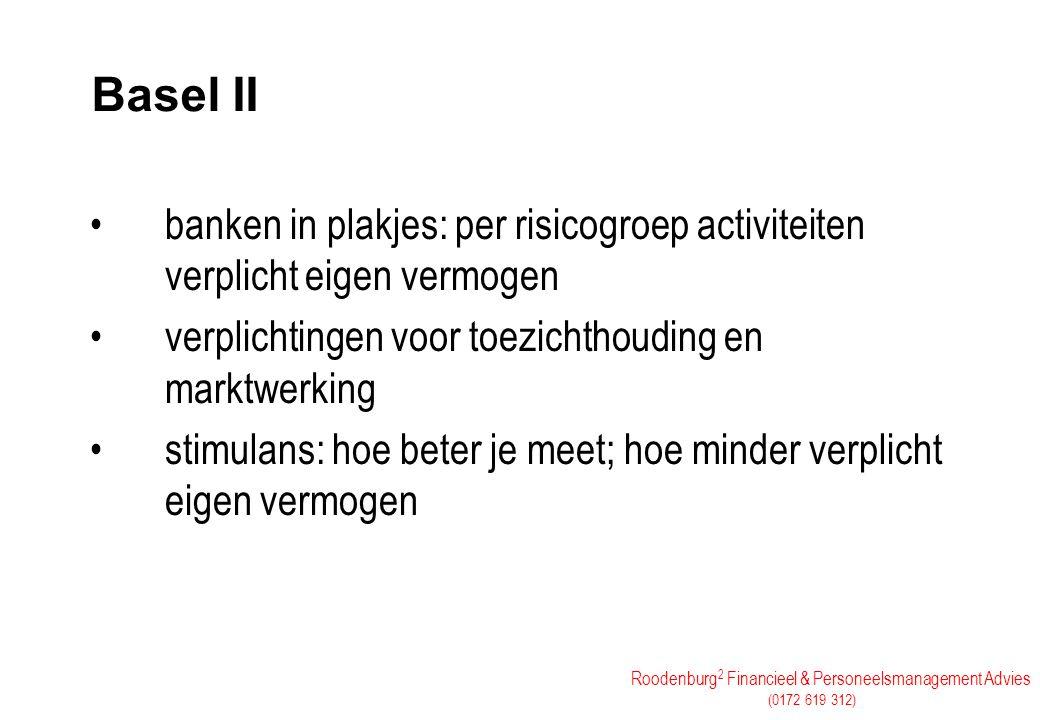 Basel II banken in plakjes: per risicogroep activiteiten verplicht eigen vermogen. verplichtingen voor toezichthouding en marktwerking.