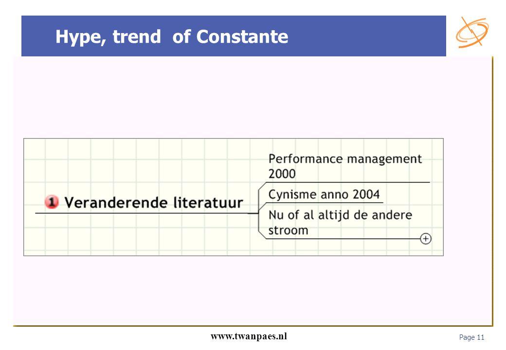 Hype, trend of Constante