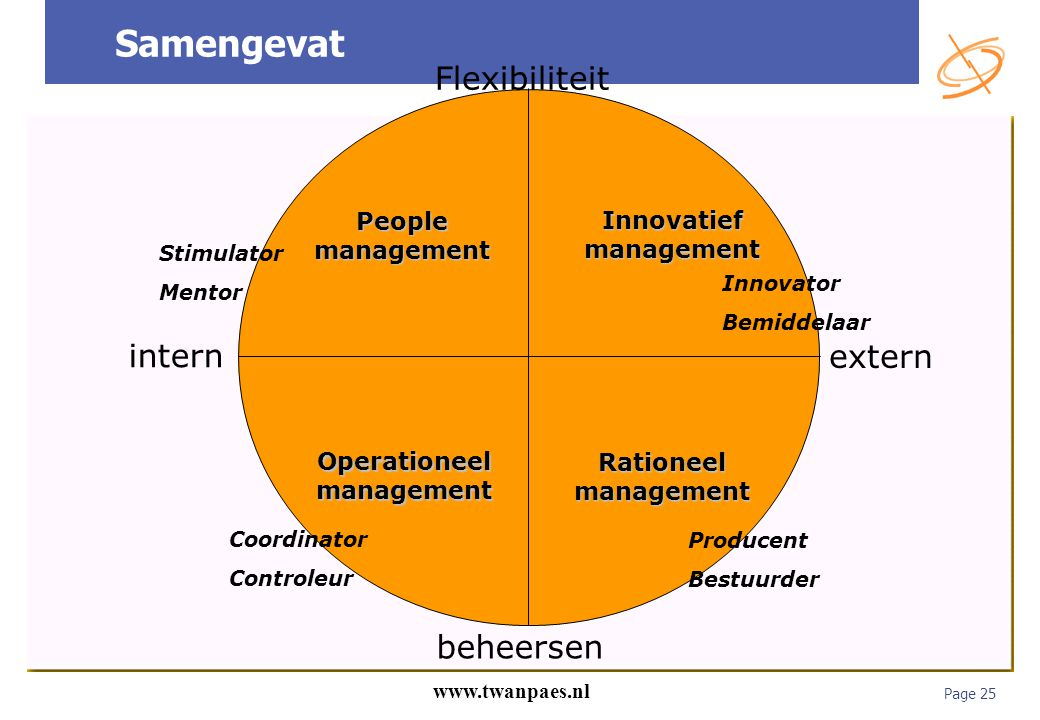 Samengevat flexibel Flexibiliteit intern extern beheersen People