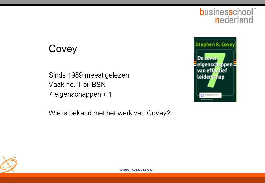 Covey Sinds 1989 meest gelezen Vaak no. 1 bij BSN 7 eigenschappen + 1
