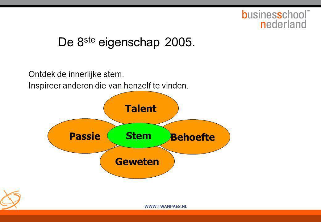 De 8ste eigenschap 2005. Talent Passie Behoefte Stem Geweten