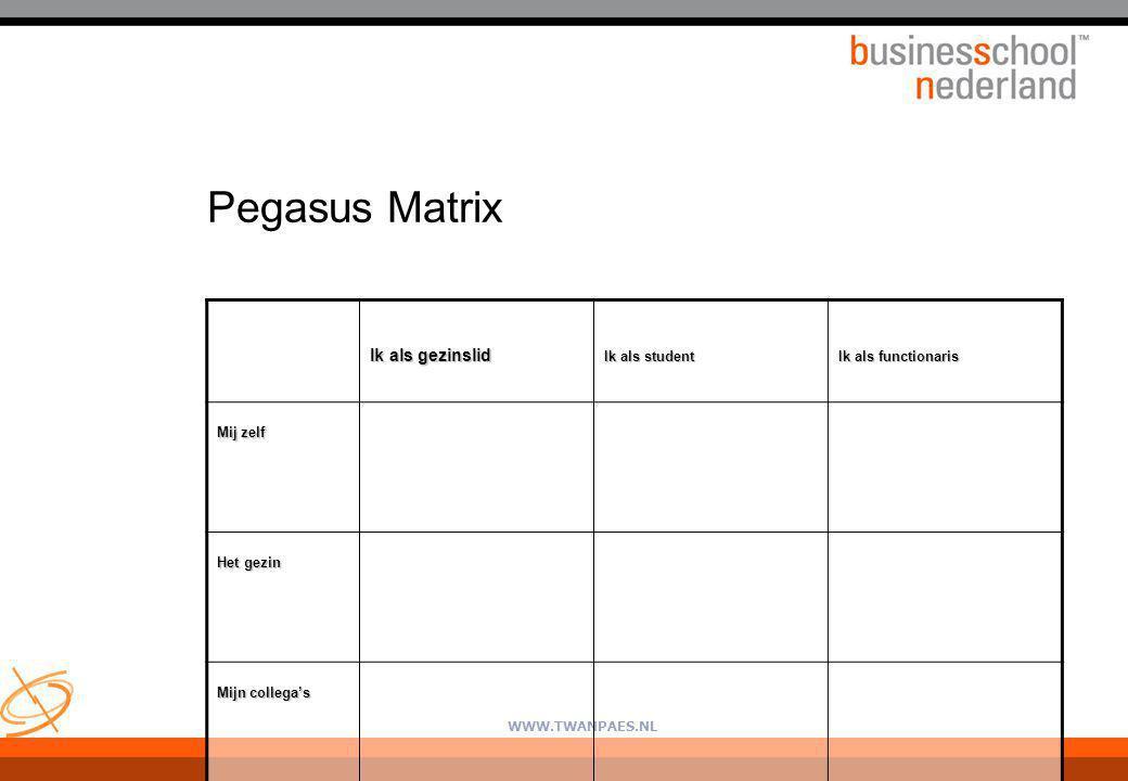 Pegasus Matrix Ik als gezinslid Ik als student Ik als functionaris