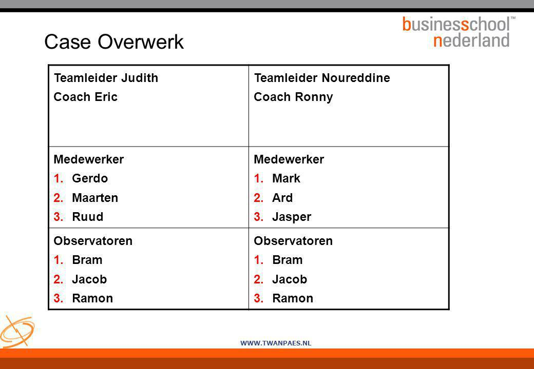 Case Overwerk Teamleider Judith Coach Eric Teamleider Noureddine