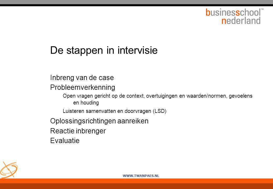 De stappen in intervisie