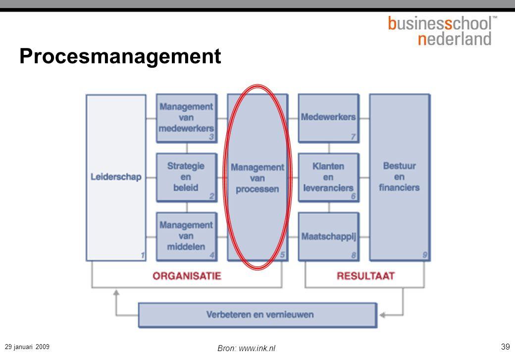 Waarom procesmanagement