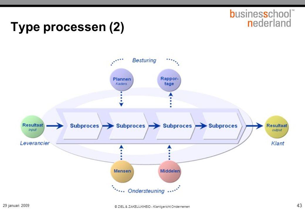 Technieken voor procesmanagement