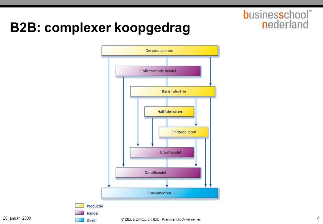 B2B: complexer koopgedrag