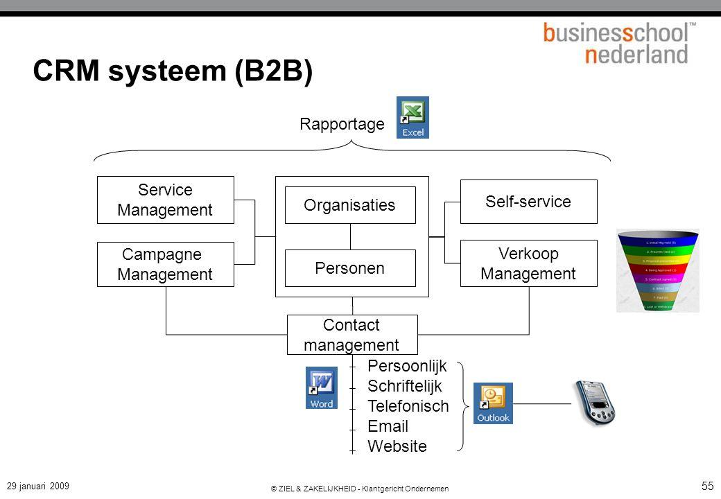 Voorbeelden operationele CRM-systemen
