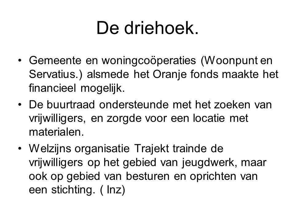 De driehoek. Gemeente en woningcoöperaties (Woonpunt en Servatius.) alsmede het Oranje fonds maakte het financieel mogelijk.