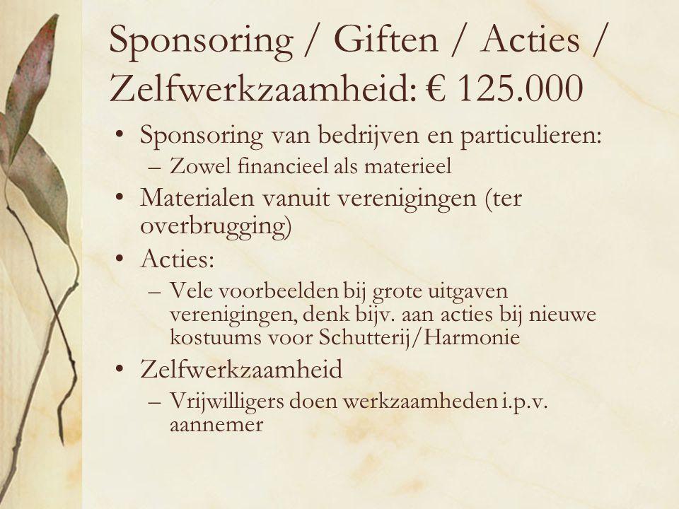 Sponsoring / Giften / Acties / Zelfwerkzaamheid: € 125.000