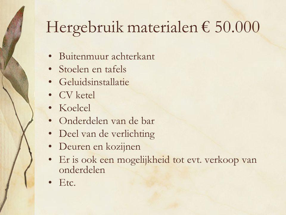 Hergebruik materialen € 50.000