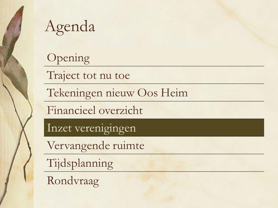 Agenda Opening Traject tot nu toe Tekeningen nieuw Oos Heim