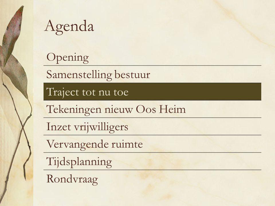 Agenda Opening Samenstelling bestuur Traject tot nu toe
