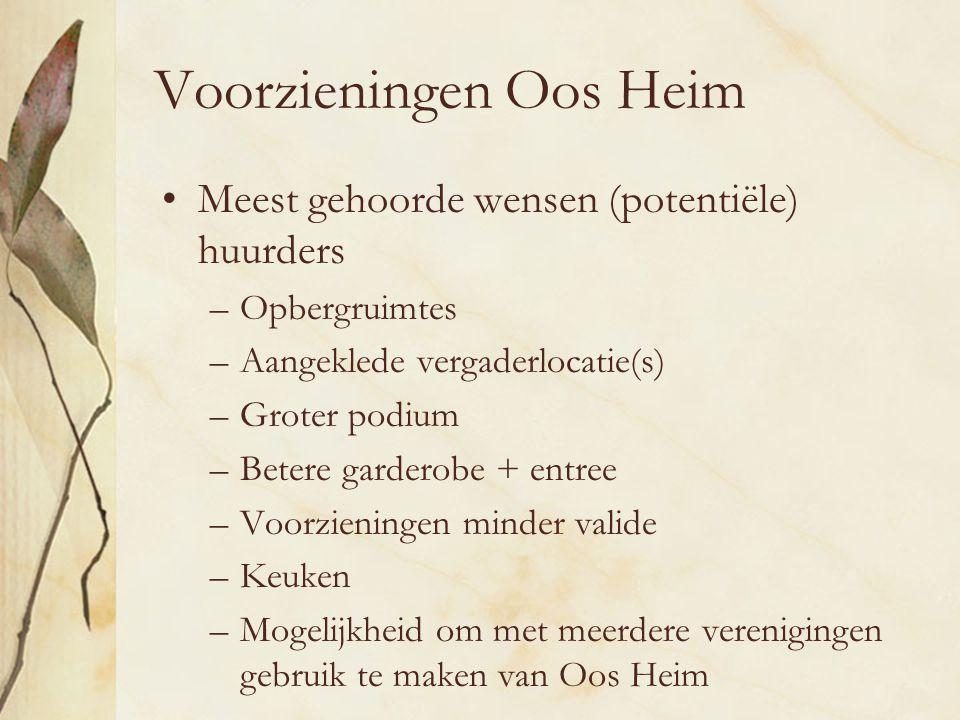 Voorzieningen Oos Heim