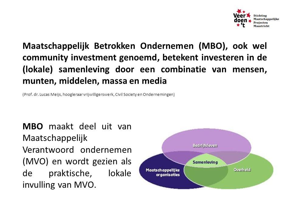 Maatschappelijk Betrokken Ondernemen (MBO), ook wel community investment genoemd, betekent investeren in de (lokale) samenleving door een combinatie van mensen, munten, middelen, massa en media