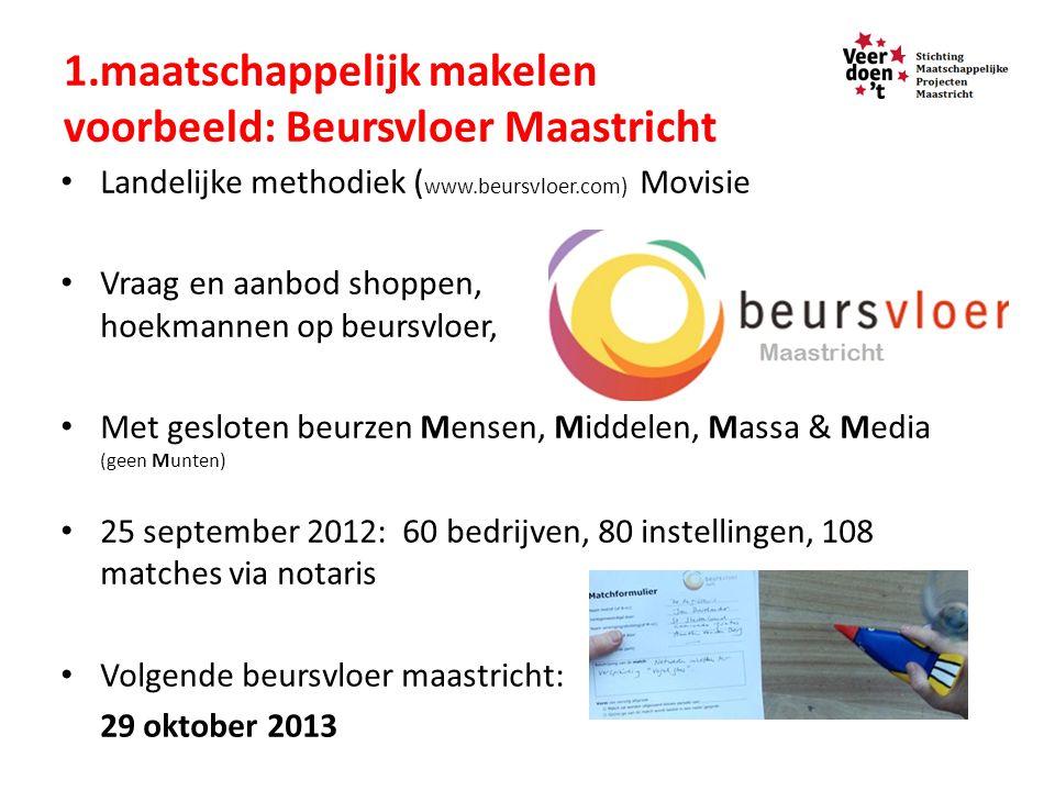 1.maatschappelijk makelen voorbeeld: Beursvloer Maastricht