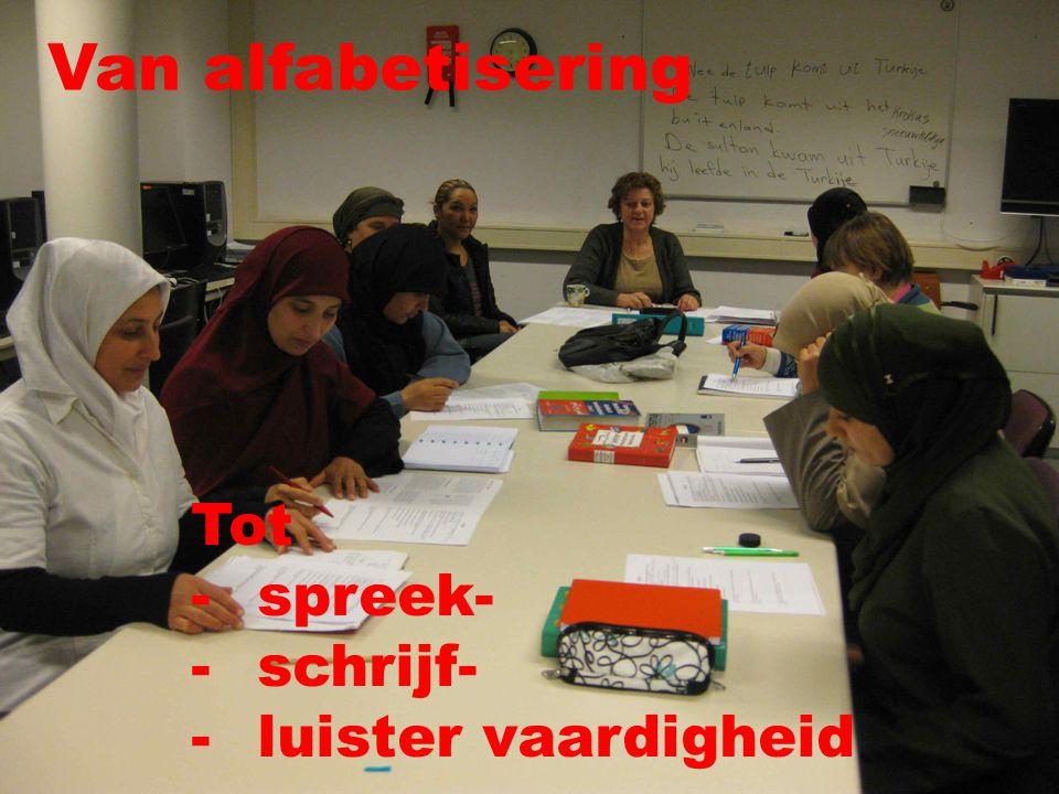 Van alfabetisering Tot spreek- schrijf- luister vaardigheid