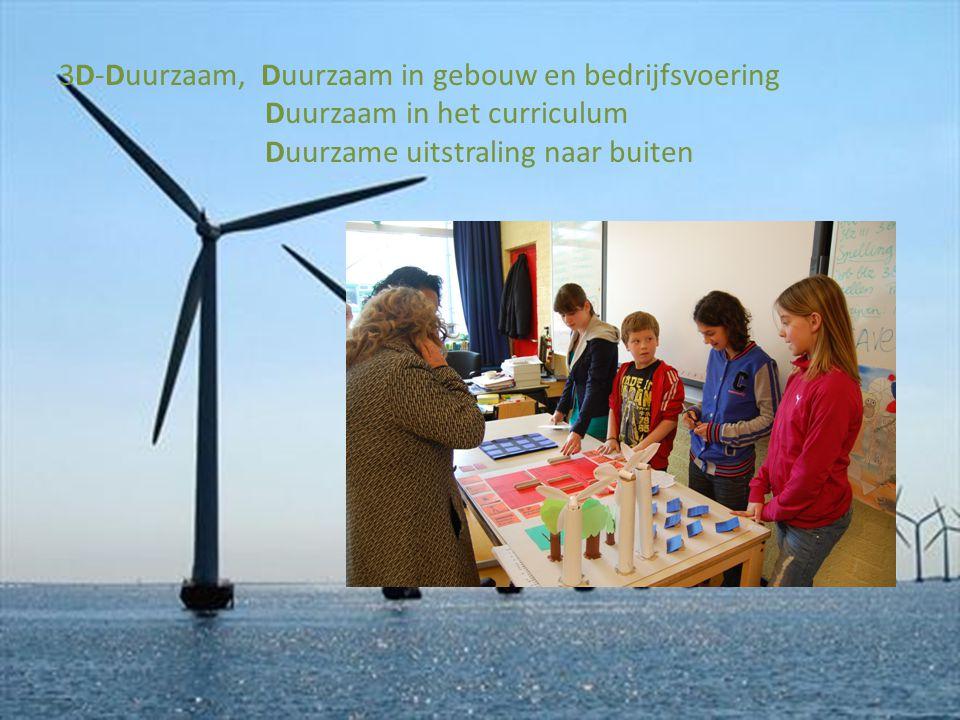 3D-Duurzaam, Duurzaam in gebouw en bedrijfsvoering
