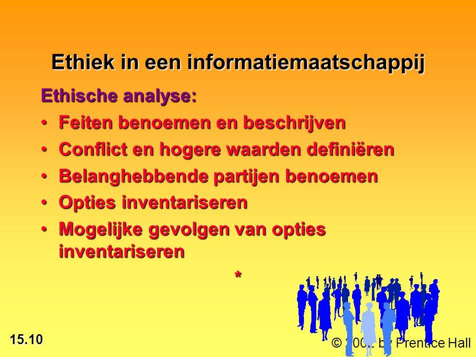 Ethiek in een informatiemaatschappij