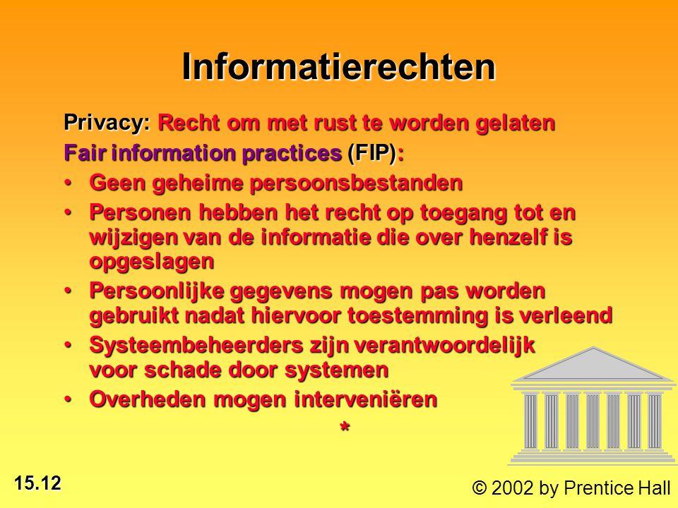 Informatierechten * Privacy: Recht om met rust te worden gelaten