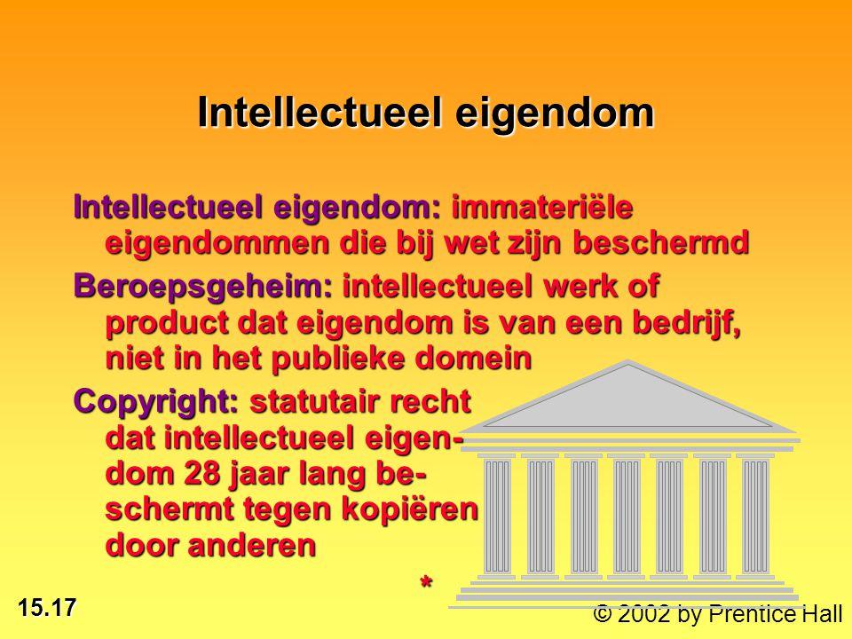 Intellectueel eigendom