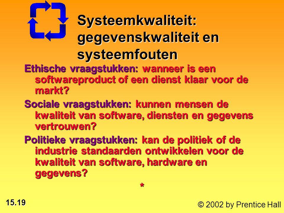 Systeemkwaliteit: gegevenskwaliteit en systeemfouten
