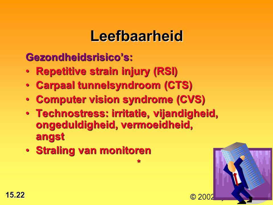 Leefbaarheid Gezondheidsrisico's: Repetitive strain injury (RSI)