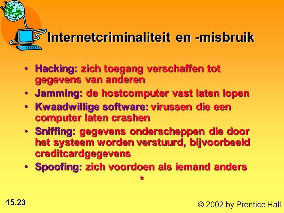 Internetcriminaliteit en -misbruik
