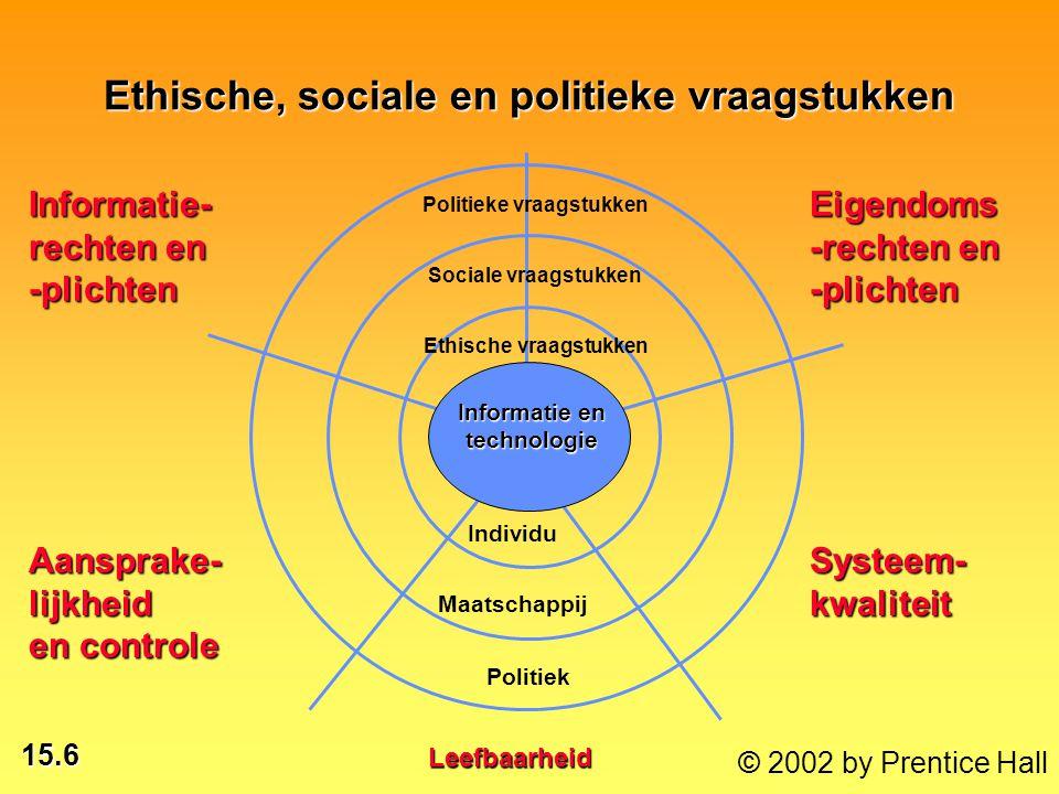 Ethische, sociale en politieke vraagstukken
