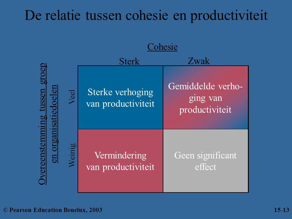 De relatie tussen cohesie en productiviteit