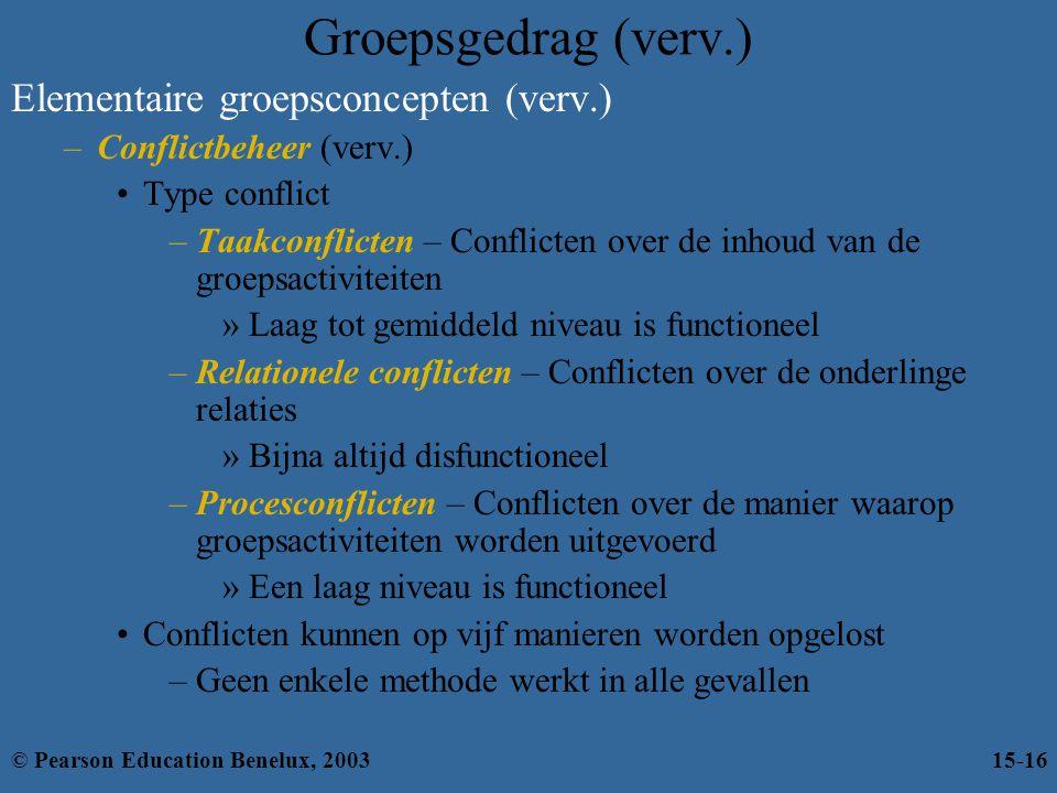 Groepsgedrag (verv.) Elementaire groepsconcepten (verv.)