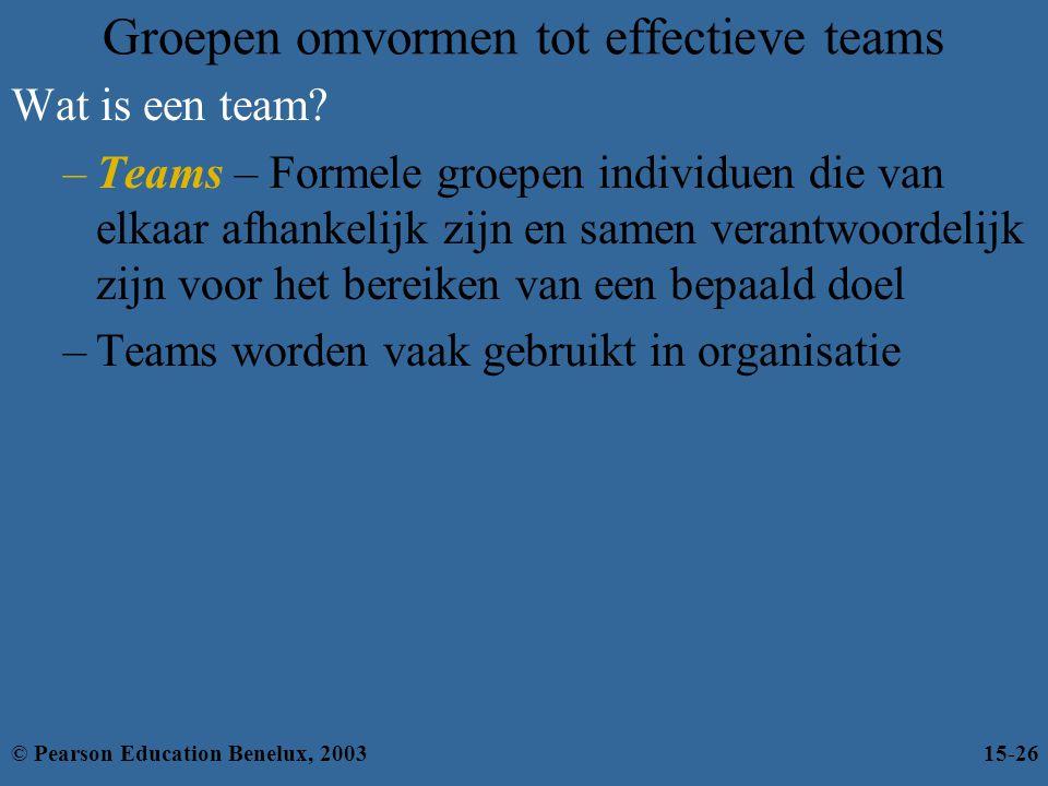 Groepen omvormen tot effectieve teams