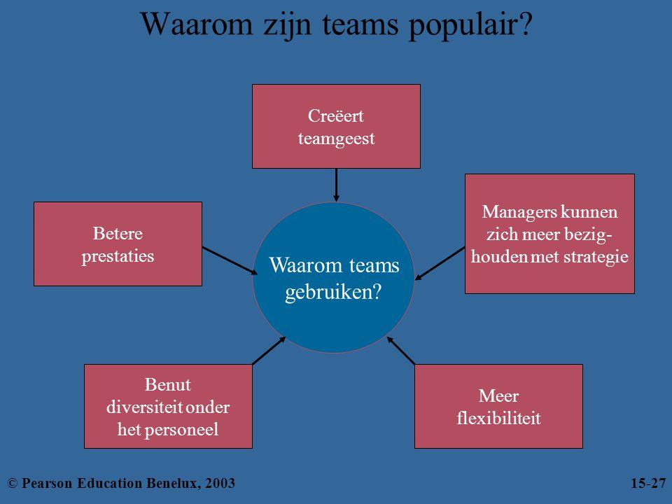 Waarom zijn teams populair